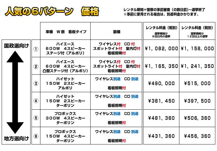 http://iida-pa.jp/images/kakakuhyou.jpg